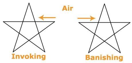 Invoking and Banishing Air Pentagram