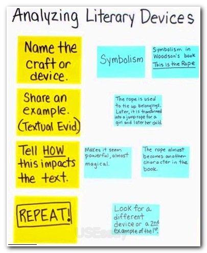 Ways to study effectively essay photo 6