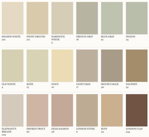 Brown paint color names amusing 78 best primitive for Salmon color paint for kitchen