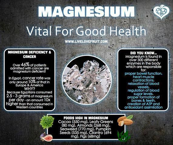 Deprivation Tanks is filled with 1000 lbs of Epsom salts (magnesium) one of the minerals we lack most