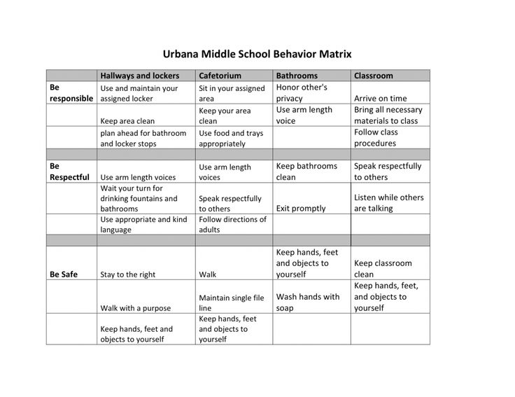 23 best TN Middle School Behavior Charts and Checklists images on ...