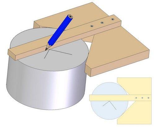 Marcador de centros de superficies redondas