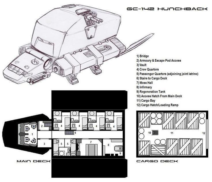 rogue trader ship sheet editable pdf