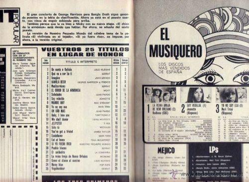 11-03-1972 revista mundo joven listas de exitos