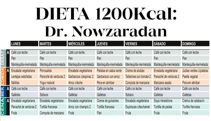 dieta 1200 kcal pdf chomikuj