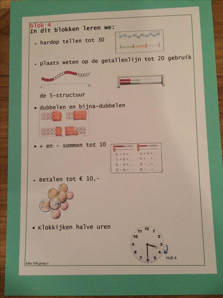 Blok 4, Alles Telt nieuwste versie, groep 3, doelenkaart per blok, om de leerdoelen voor de leerlingen, de ouders en jezelf inzichtelijk te maken. Ik kan je het bestand mailen in pdf, stuur je een mailtje aan: jufhesterindeklas@gmail.com? Dan stuur ik de gevraagde bestanden toe. Achtergrond is gekleurd karton 270 grams.