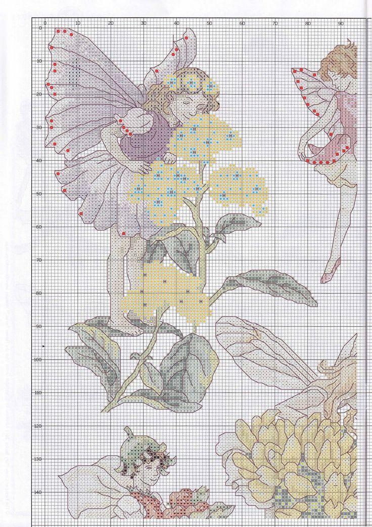 Cross stitch - fairies: Flower fairy sampler - Cicely Mary Barker (chart - part A1)