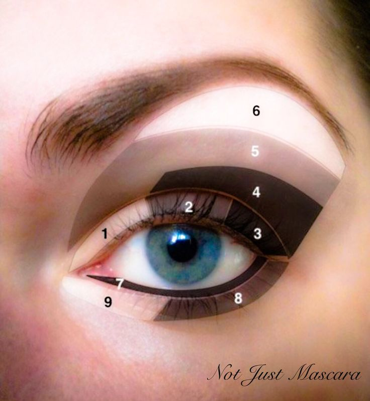 how to make mineral makeup at home