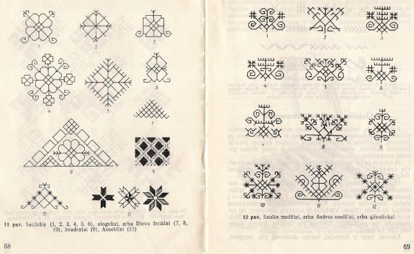 Baltic ethnic Symbols in Folk Art. #Pagan #tattoo #ornament