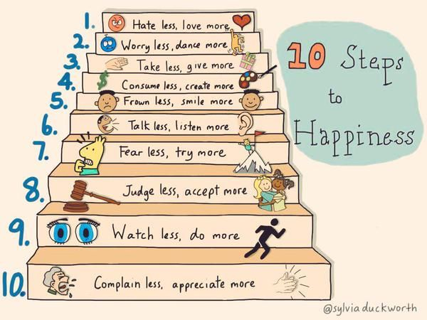 10 steps to happiness sylvia duckworth - Google Search