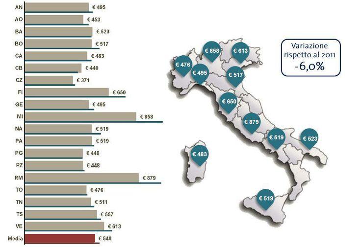Canoni d'affitto in calo nel 2012: le variazioni rispetto al 2011.