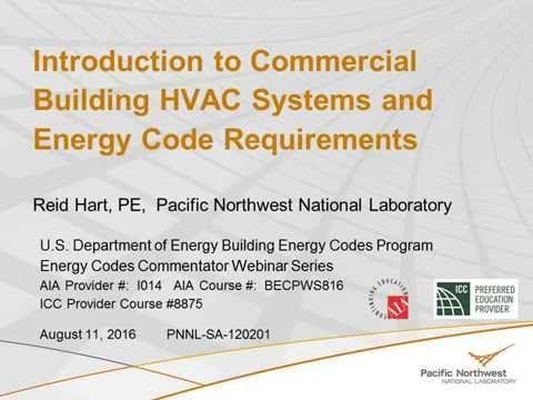 Hvac Requirements Hvac Hvac System Hvac System Design