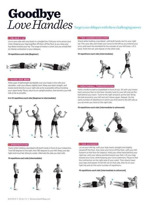 Goodbye Love HandlesFit,  Internet Site, Lovehandles,  Website, Oblique Exercise, Web Site, Love Handles, Ab Workout, Weights Los
