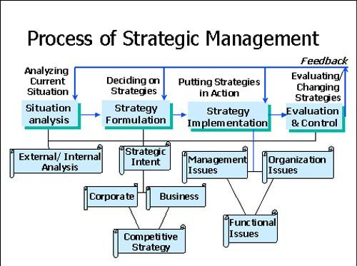 concepts in hr managements The concepts and techniques of human resource management have evolved in  the past several years to view human resources as a strategic component to.