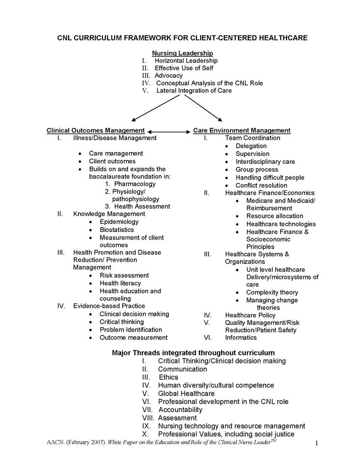 White Paper on The Role of the Clinical Nurse Leader - Assumption 5 on genetics