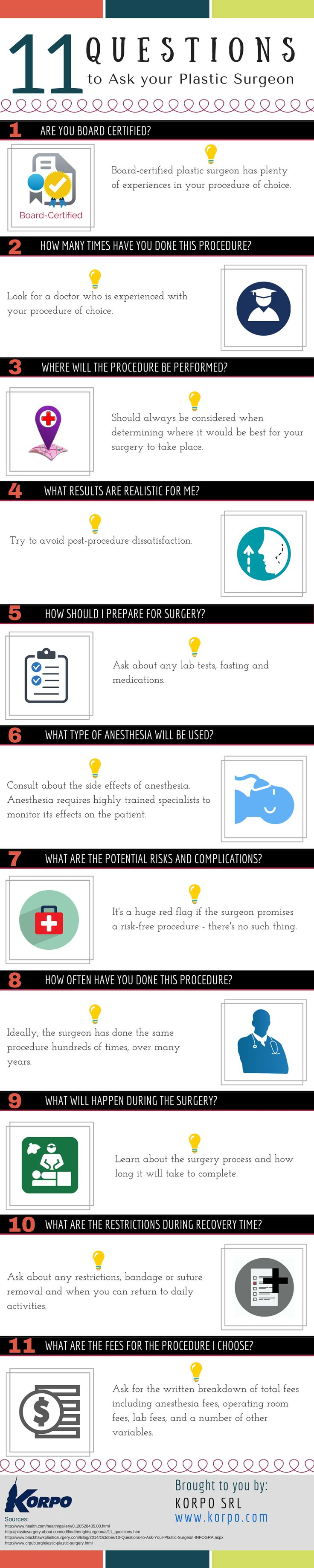 Infographic: 11 Questions to Ask your Plastic Surgeon - These 11 questions are the most important when it comes to the safety and success of your plastic surgery. Find out what you really need to know and why before choosing a plastic surgeon to perform your cosmetic procedure and ensure that the cosmetic surgeon you choose is well-matched to deliver the outcome you desire. Infographic brought to you by Korpo SRL