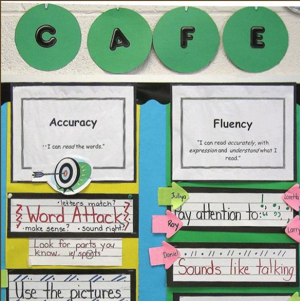 INSTRUCTION: The goal of Literacy CAFÉ is to foster independence by providing students with helpful and accessible strategies to use while they are reading.  CAFÉ stands for, comprehension, accuracy, fluency and expanding vocabulary. Students get to choose which category is most valuable for their current learning needs and can pick a strategy that works for them.