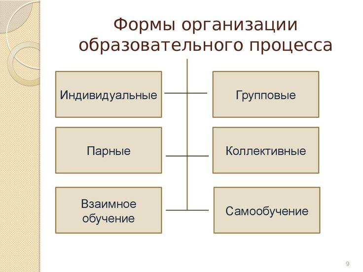 Тестовые вопросы за вторую четверть по учебнику русский язык автор иванов евдокимова кузнецова