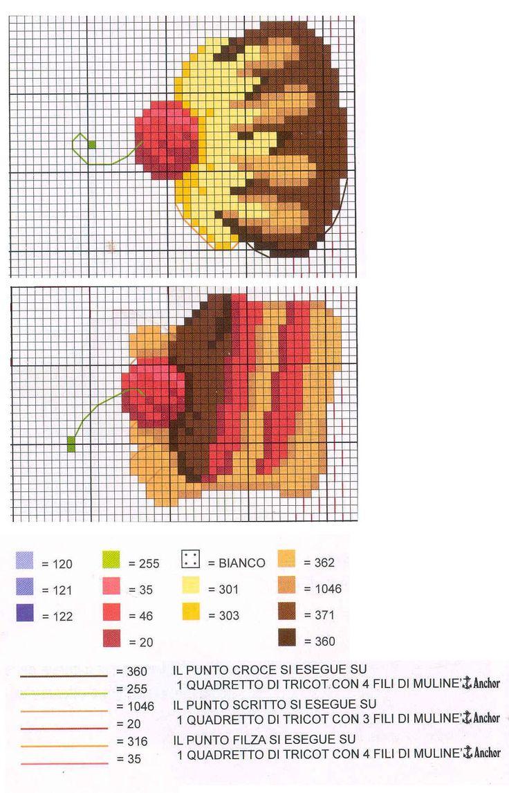 punto croce cucina dolci - Pesquisa do Google