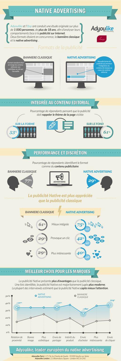 Infographie AdYouLike : la bannière publicitaire classique vs. le Native Advertising - Ratecard