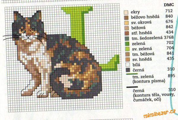 Cat L
