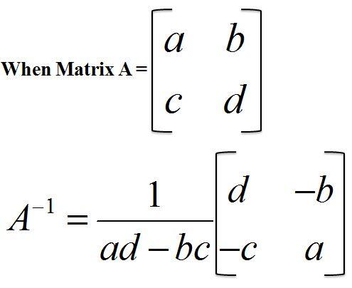 Inverse of a 2 x 2 Matrix
