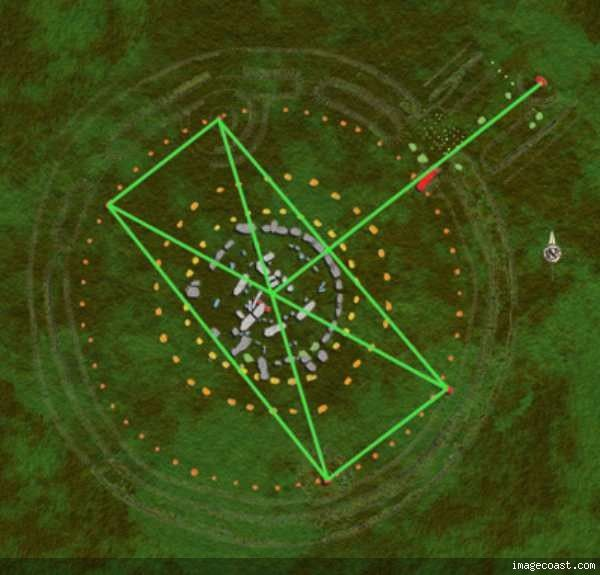 "Stonehenge has a famous stone, called the ""Heel Stone,"" which was used to find the exact date of the summer solstice. Description from charliesweatherforecasts.blogspot.com. I searched for this on bing.com/images"