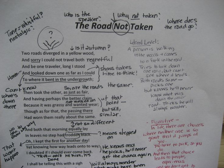 Annotating Text | The Joy of Teaching I have to teach this poem this semester - good for additional analysis!