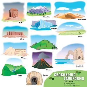 Geographic Landforms C...