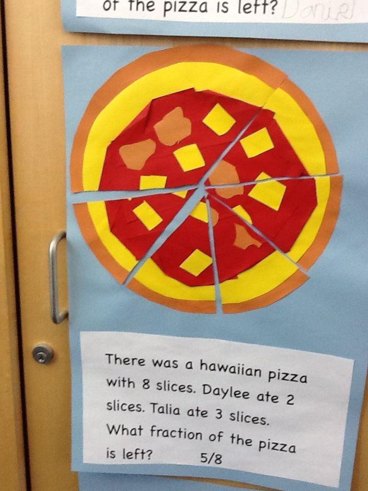 Pizza Fractions | student 20 in second grade we have jobs they are
