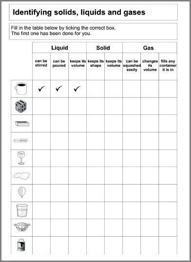 Christian HomeSchool Hub | Science | States of matter worksheet ...