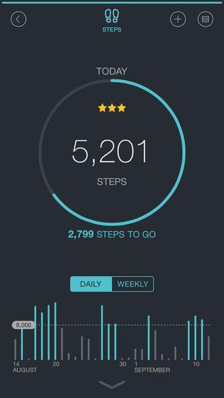 Medidor y estadísticas de pasos caminados.