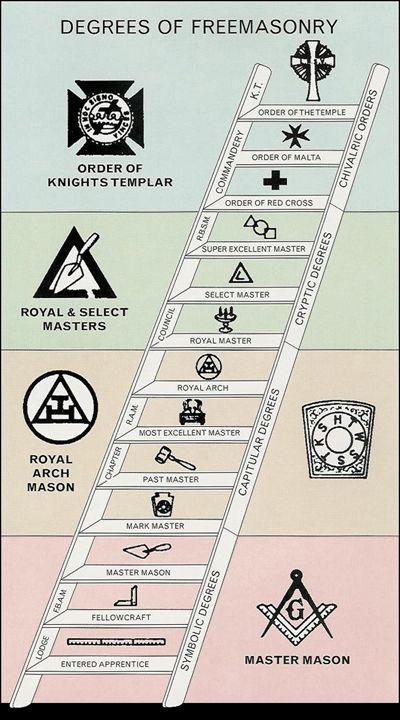 Gmail Logo Masonic Apron | Illuminati Symbols