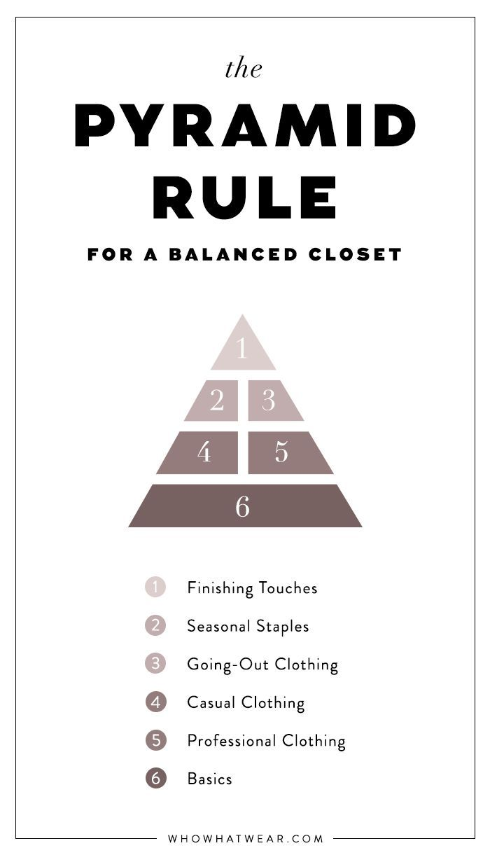 The Pyramid Rule Every Stylish Person Secretly Knows