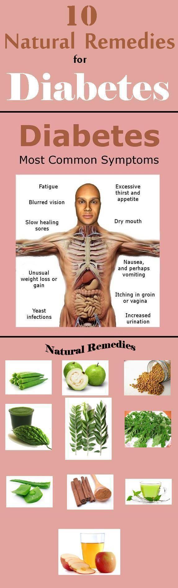 Top 10 Natural Remedies for Diabetes