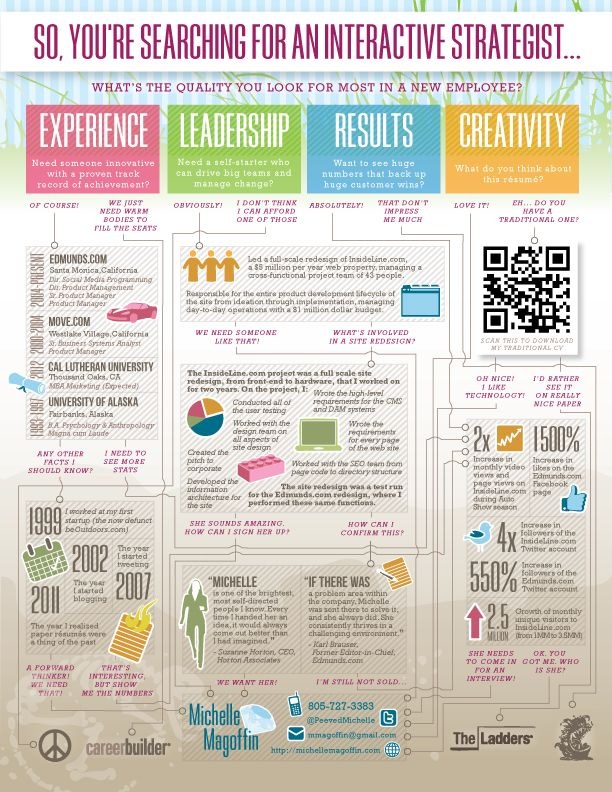 1179 best Infographic Resumes images on Pinterest Creative - resume portfolio