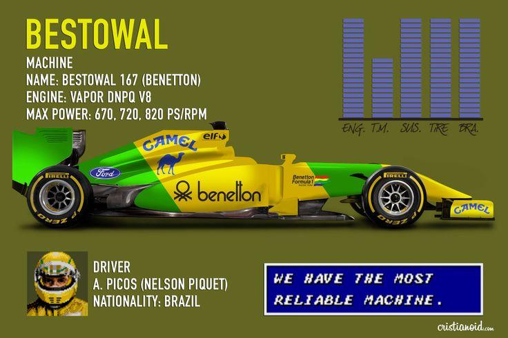 Bestowal   Super Monaco GP F1 Game - Formula 1 Benneton   A. Picos (Nelson Piquet)