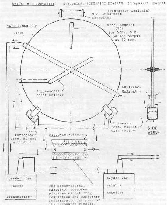 The Manual of Free Energy Devices and Systems (1991