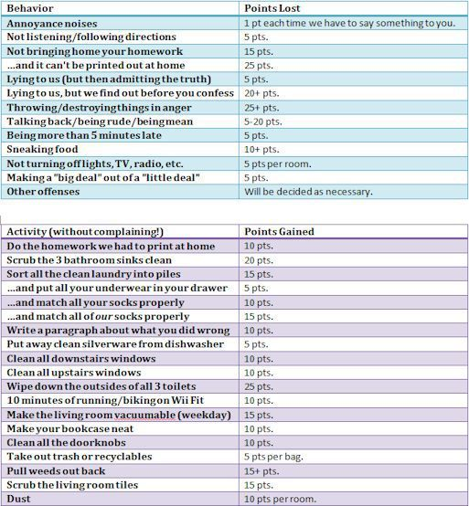 Best 25+ Teen chore chart ideas on Pinterest Chores chart for - how to make a chart in word