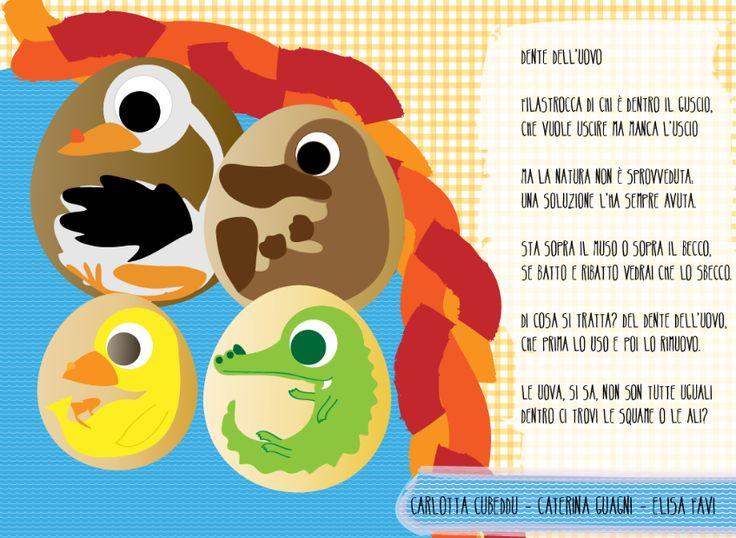 IL DENTE DELL'UOVO – #Filastrocche scientifiche interattive. tutti sappiamo che alcuni animali escono dalle uova… Se però chiediamo in giro, ci verrà risposto che il pulcino becca il guscio. Ma la tartaruga che non ha il becco? E il coccodrillo come fa? Boh!