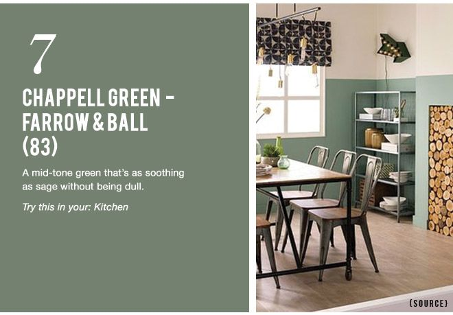 7 paint colors that work (almost) anywhere. Farrow & Ball: Chappell Green (83). #kitchen