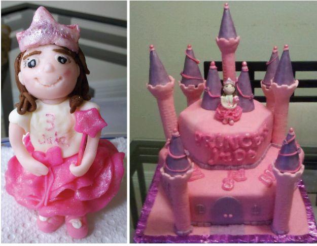 Pinterest Cakes For St Birthday