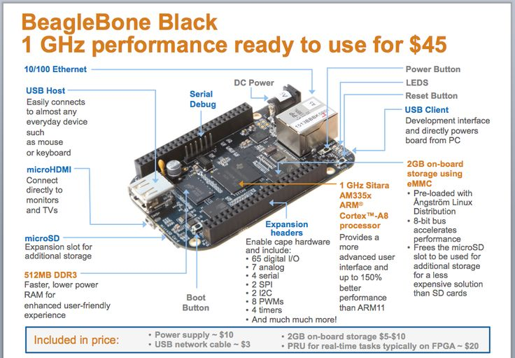 Have a BeagleBone Black? Here are a few project ideas you might want to consider building.
