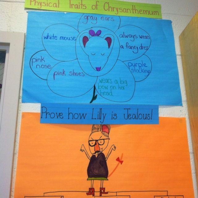 Grades K-1: Author Studies | Scholastic