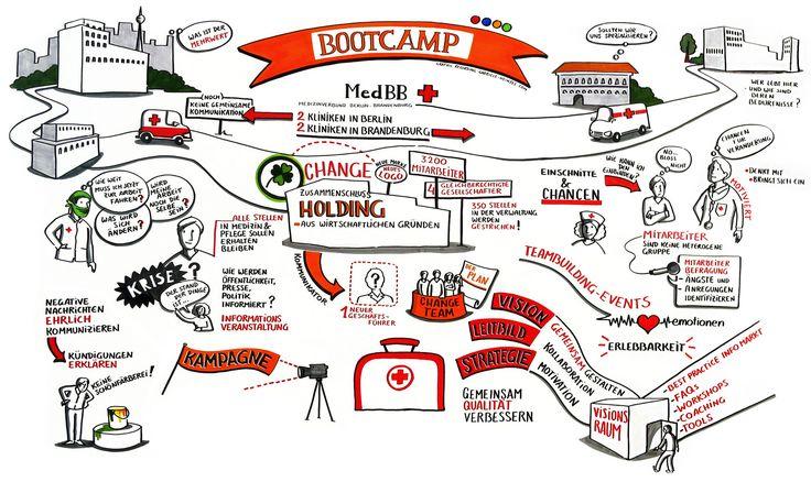 Gabriele Heinzel: Deutsche Presseakademie - Fachtagung Interne Kommunikation - Bootcamp | Flickr