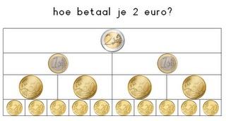 Juf Inger: hoe betaal je 2 euro?