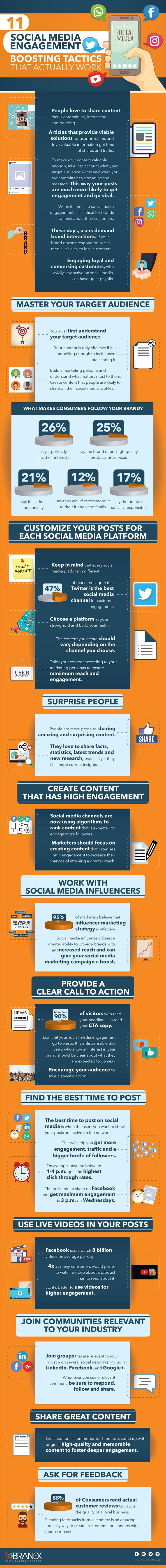 11 Social Media Engagement Boosting Tactics That Actually Work [Infographic