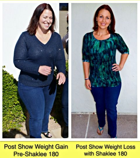 Tests phentermine weight loss clinics mnm you are have
