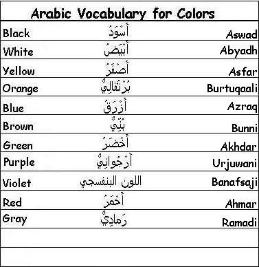 Arabic Vocabulary Words for Colors - Learn Arabic