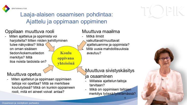 Laaja-alaiset oppimiskokonaisuudet OPS2016 / Irmeli Halinen